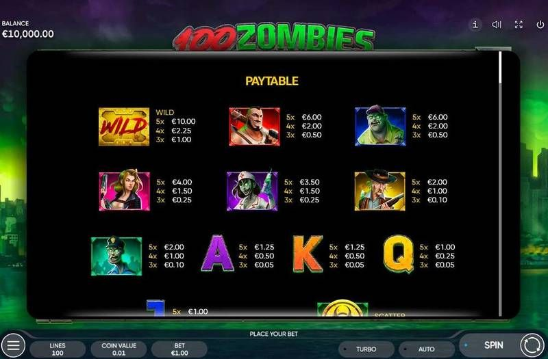 100 Zombies Slot Game Symbols and Winning Combinations