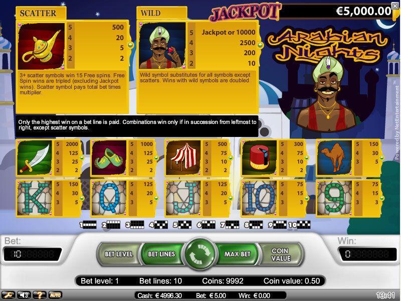 Arabian Nights Slot Game Symbols and Winning Combinations