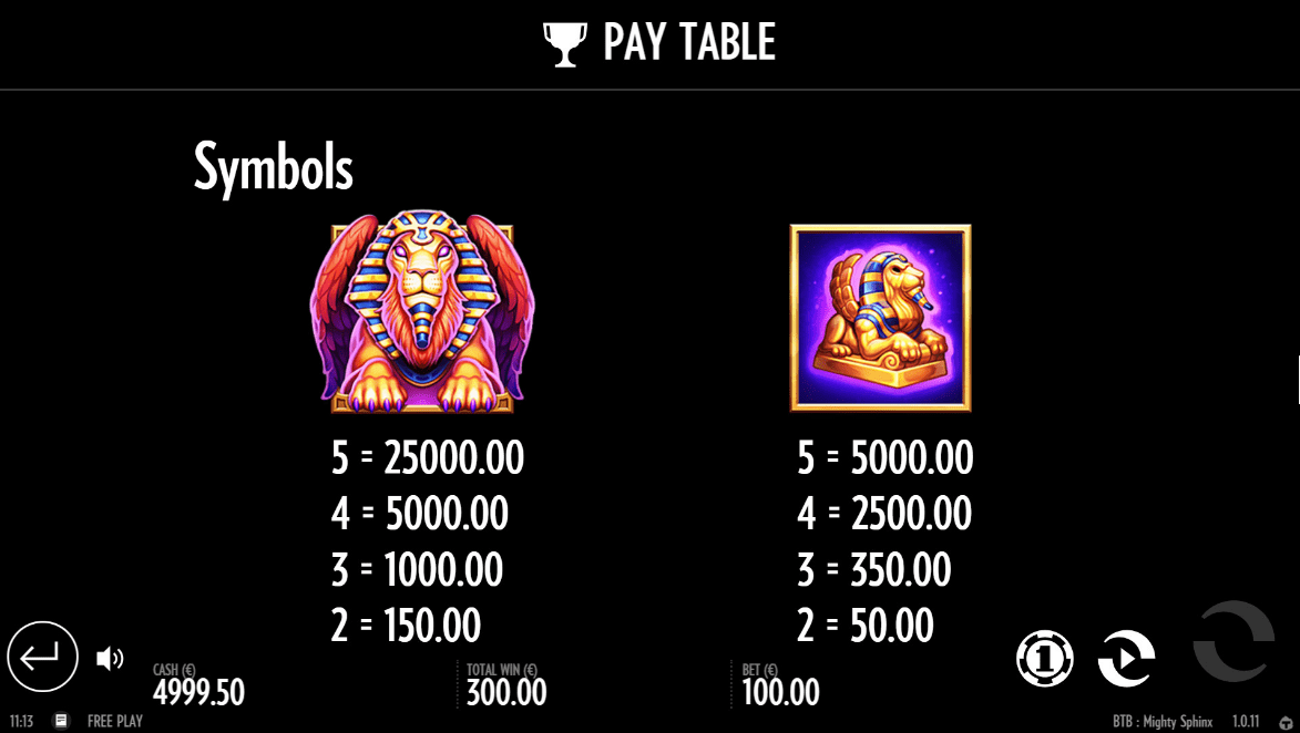 Beat the Beast: Mighty Sphinx Slot Game Symbols and Winning Combinations