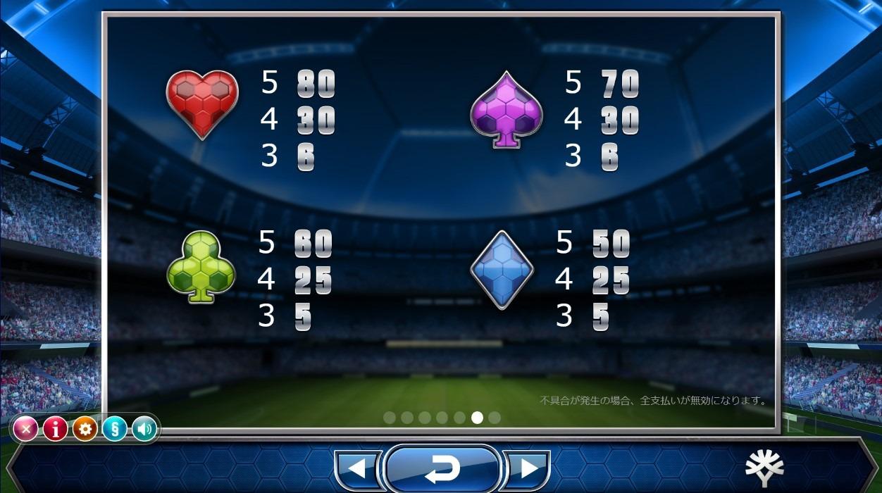 Bicicleta Slot Game Symbols and Winning Combinations