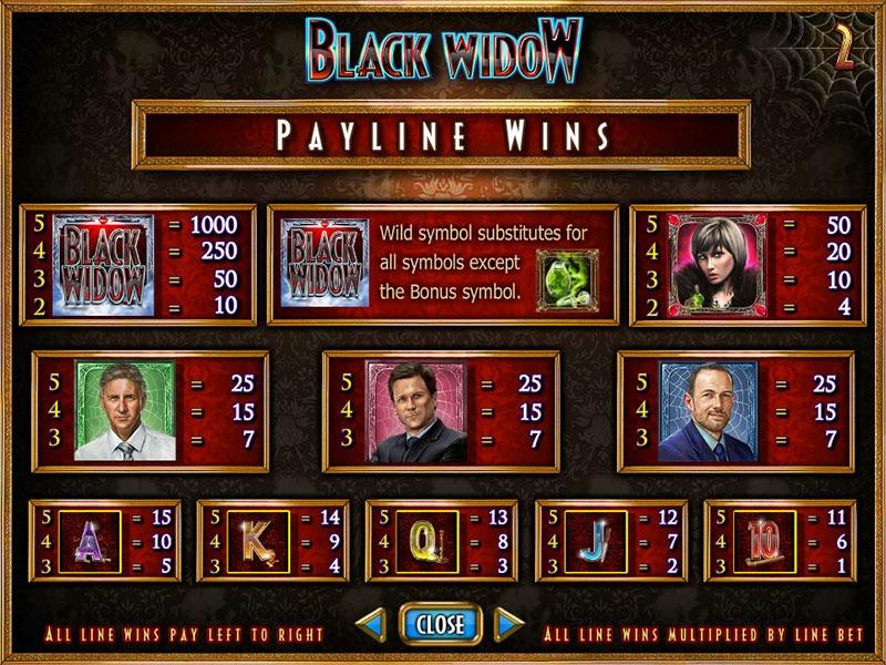 Black Widow Slot Game Symbols and Winning Combinations