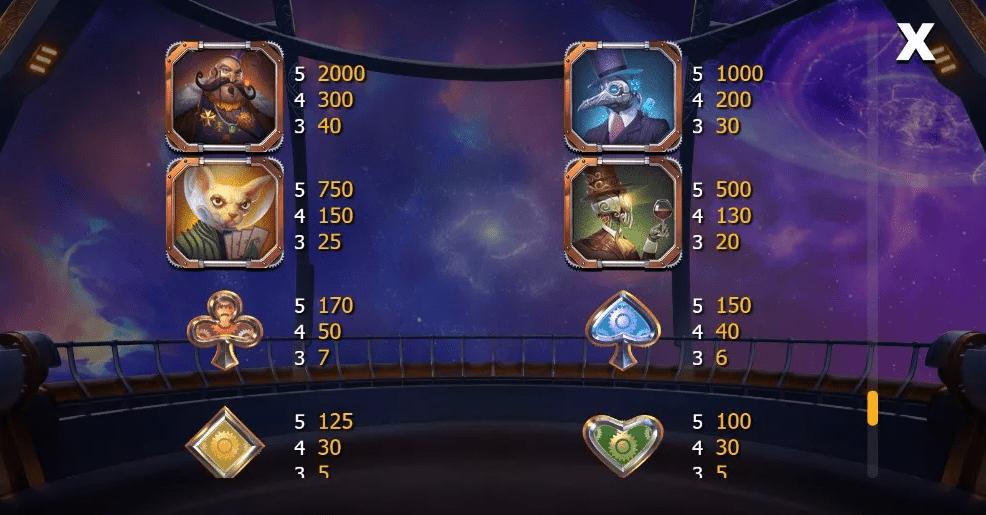 Cazino Cosmos Slot Game Symbols and Winning Combinations