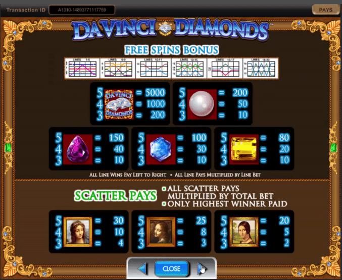 Da Vinci Diamonds Slot Game Symbols and Winning Combinations