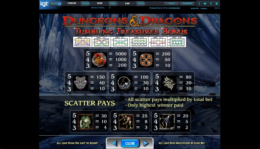 Dungeons and Dragons Slot Game Symbols and Winning Combinations