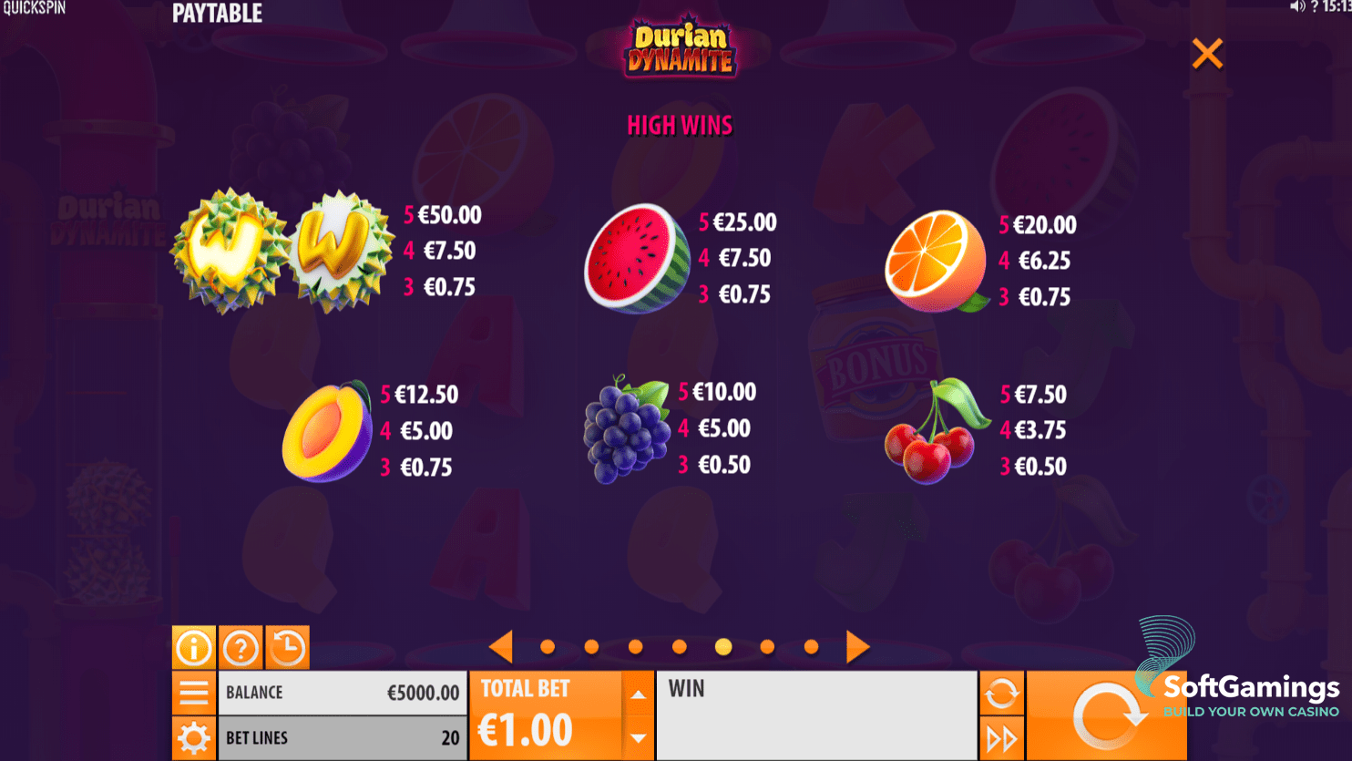 Durian Dynamite Slot Game Symbols and Winning Combinations