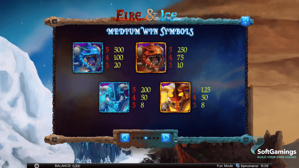 Ice and Fire Slot Game Symbols and Winning Combinations