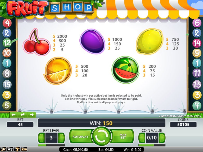 Fruit Shop Slot Game Symbols and Winning Combinations