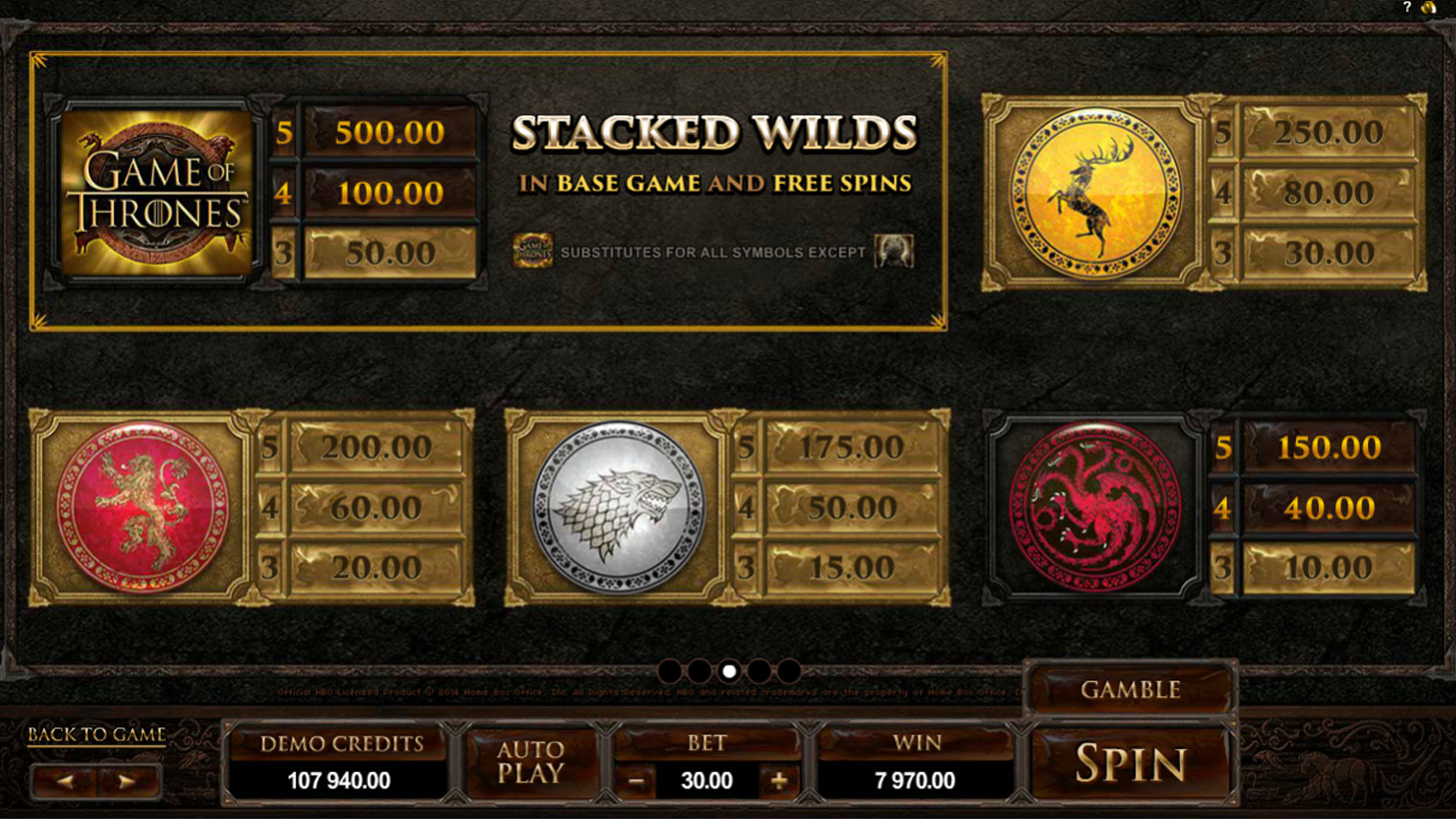 Game of Thrones Slot Game Symbols and Winning Combinations
