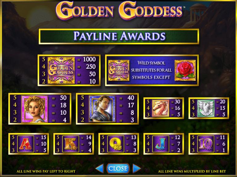 Golden Goddess Slot Game Symbols and Winning Combinations