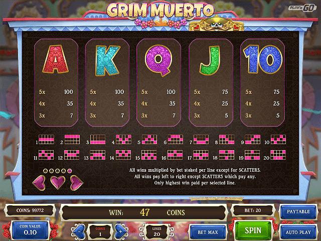 Grim Muerto Slot Game Symbols and Winning Combinations