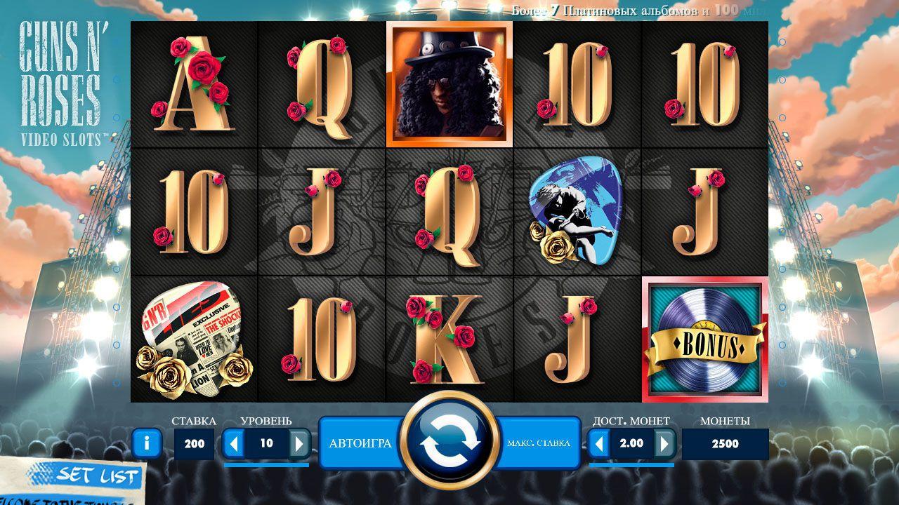 Guns n Roses Slot Game Symbols and Winning Combinations