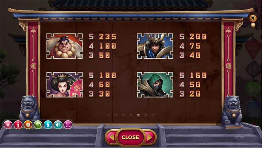 Hanzos Dojo Slot Game Symbols and Winning Combinations