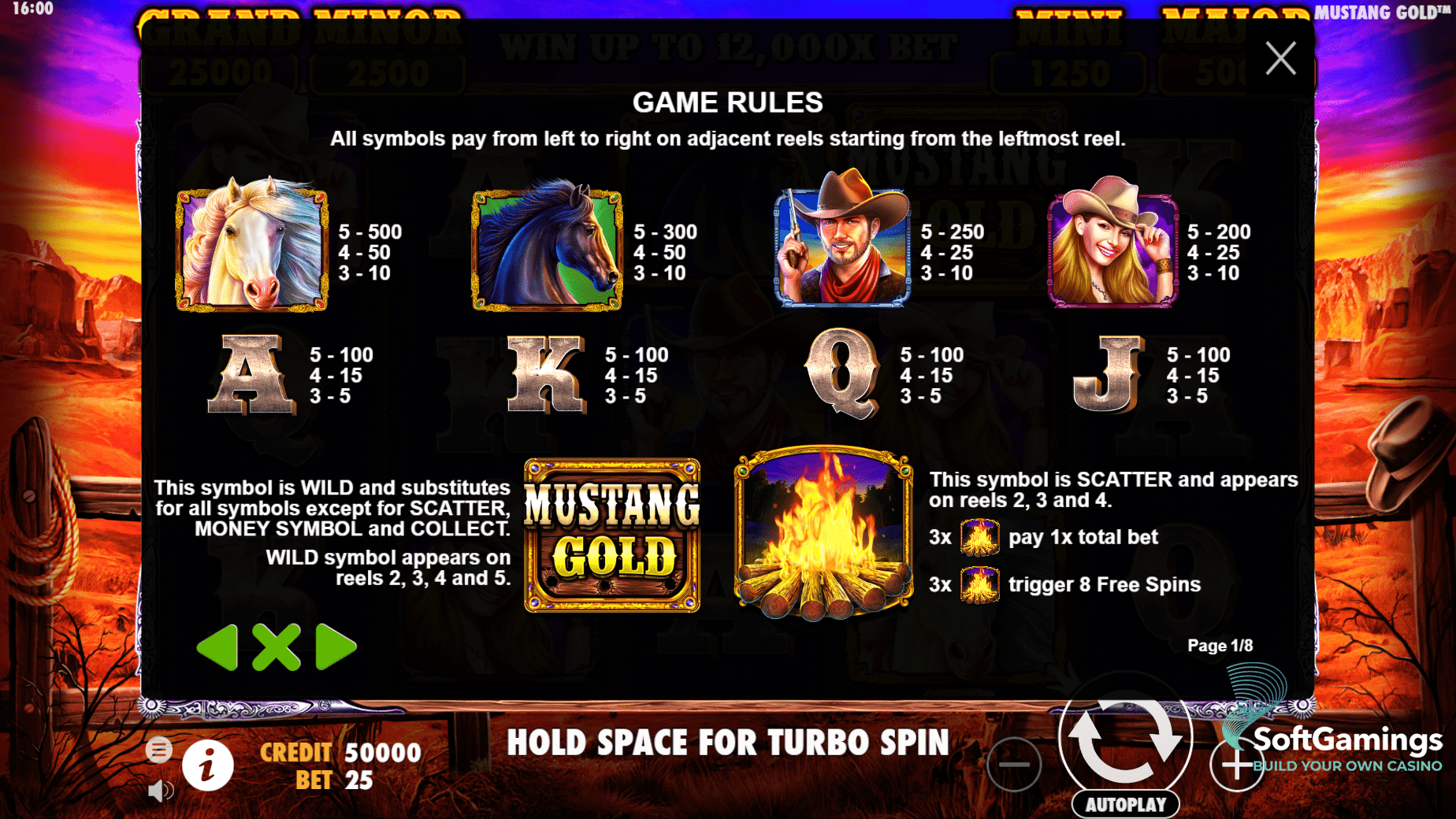 Mustang Gold Slot Game Symbols and Winning Combinations