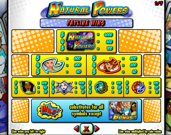 Natural Powers Slot Game Symbols and Winning Combinations