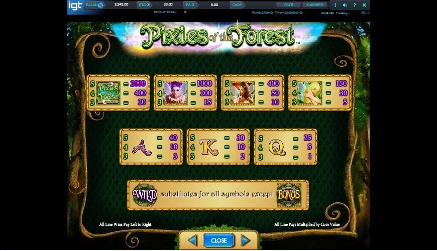 Pixies of the Forest Slot Game Symbols and Winning Combinations