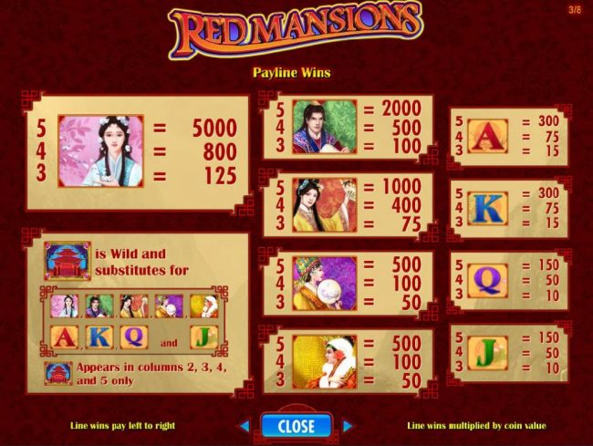 Red Mansions Slot Game Symbols and Winning Combinations