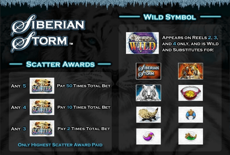 Siberian Storm Slot Game Symbols and Winning Combinations