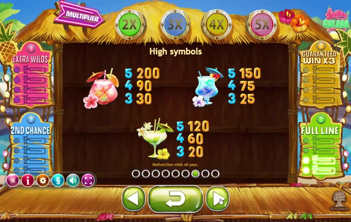Spina Colada Slot Game Symbols and Winning Combinations