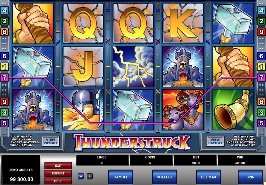 Thunderstruck Slot Machine - How to Play