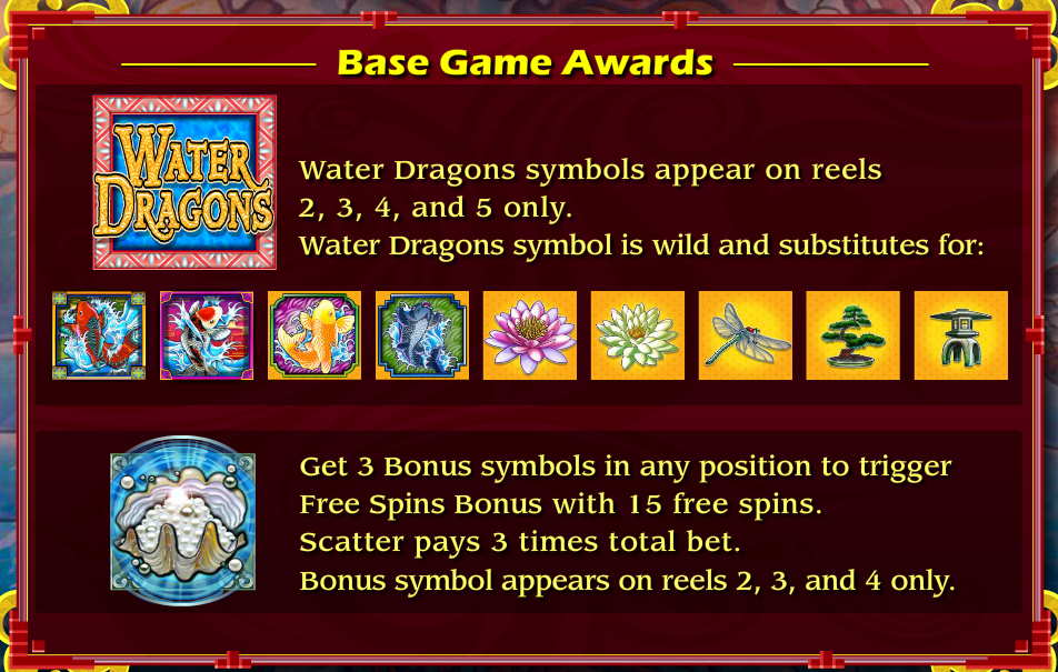 Water Dragons Slot Game Symbols and Winning Combinations
