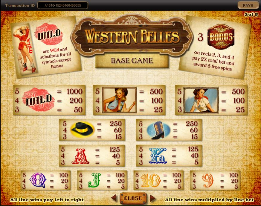 Western Belles Slot Game Symbols and Winning Combinations