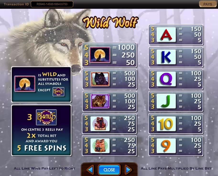 Wild Wolf Slot Game Symbols and Winning Combinations