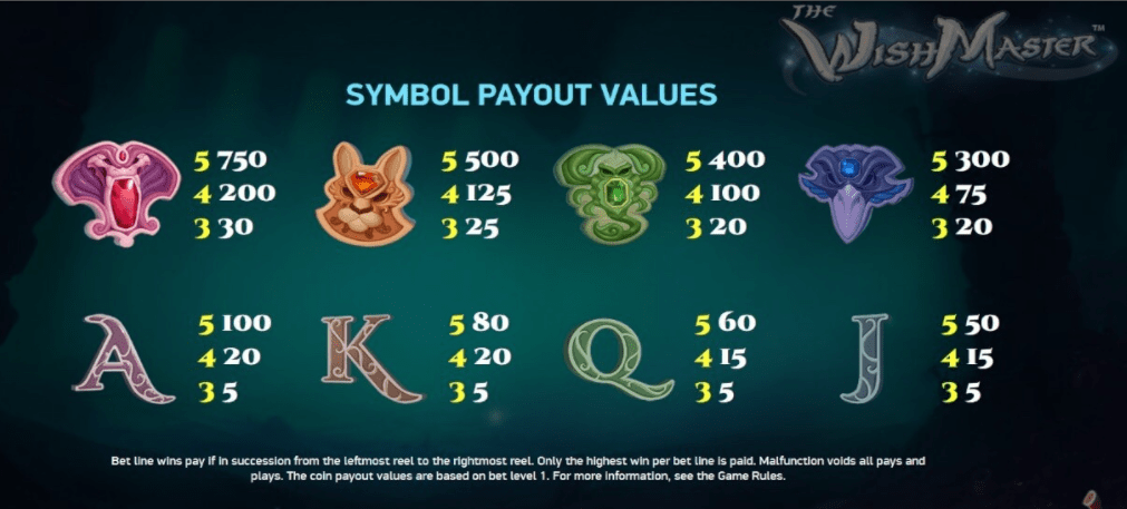 The Wish Master Slot Game Symbols and Winning Combinations